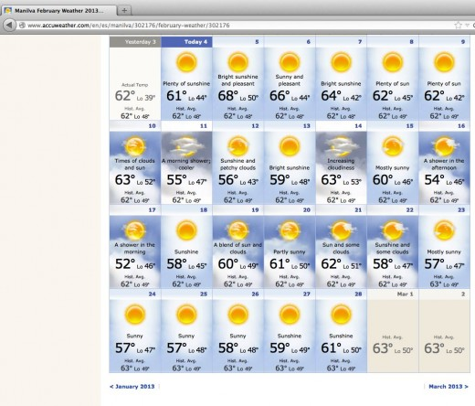 Accuweather forecast for Manilva in February